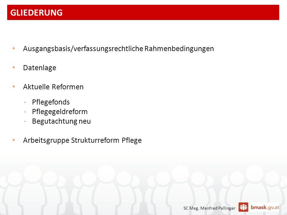 SC Mag. Manfred Pallinger Ausgangsbasis/verfassungsrechtliche Rahmenbedingungen Datenlage Aktuelle Reformen -Pflegefonds -Pflegegeldreform -Begutachtu