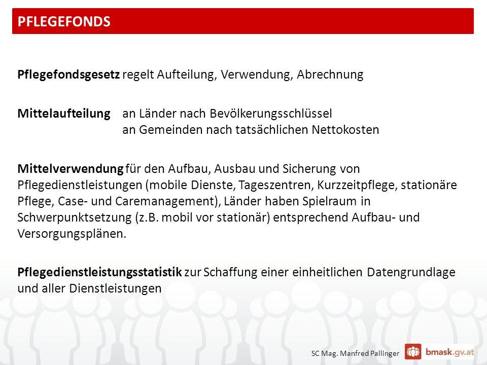 SC Mag. Manfred Pallinger Pflegefondsgesetz regelt Aufteilung, Verwendung, Abrechnung Mittelaufteilungan Länder nach Bevölkerungsschlüssel an Gemeinde
