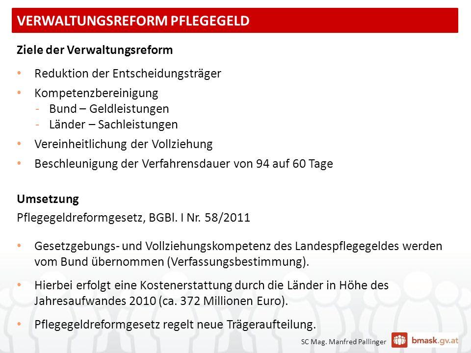 SC Mag. Manfred Pallinger Umsetzung Pflegegeldreformgesetz, BGBl. I Nr. 58/2011 Gesetzgebungs- und Vollziehungskompetenz des Landespflegegeldes werden