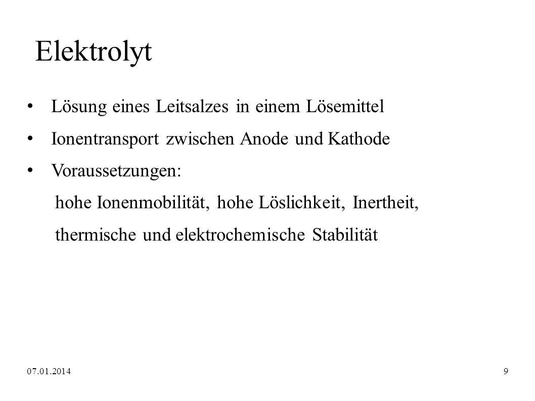 Elektrolytfenster 07.01.201410