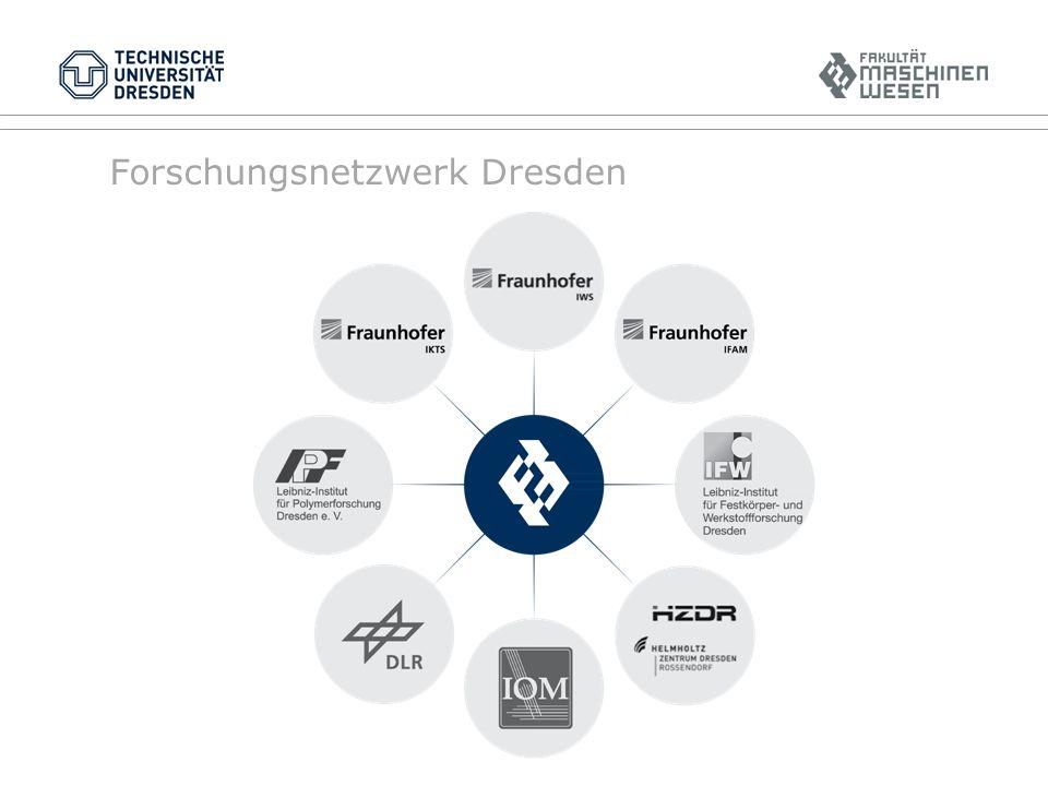 Forschungsnetzwerk Dresden