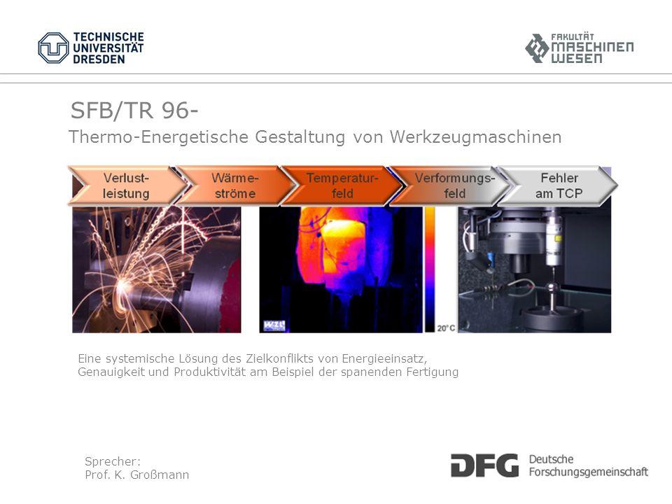 SFB/TR 96- Thermo-Energetische Gestaltung von Werkzeugmaschinen Eine systemische Lösung des Zielkonflikts von Energieeinsatz, Genauigkeit und Produktivität am Beispiel der spanenden Fertigung Sprecher: Prof.