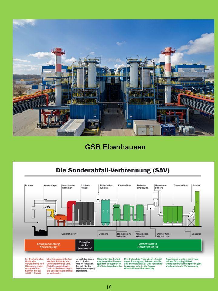 10 GSB Ebenhausen