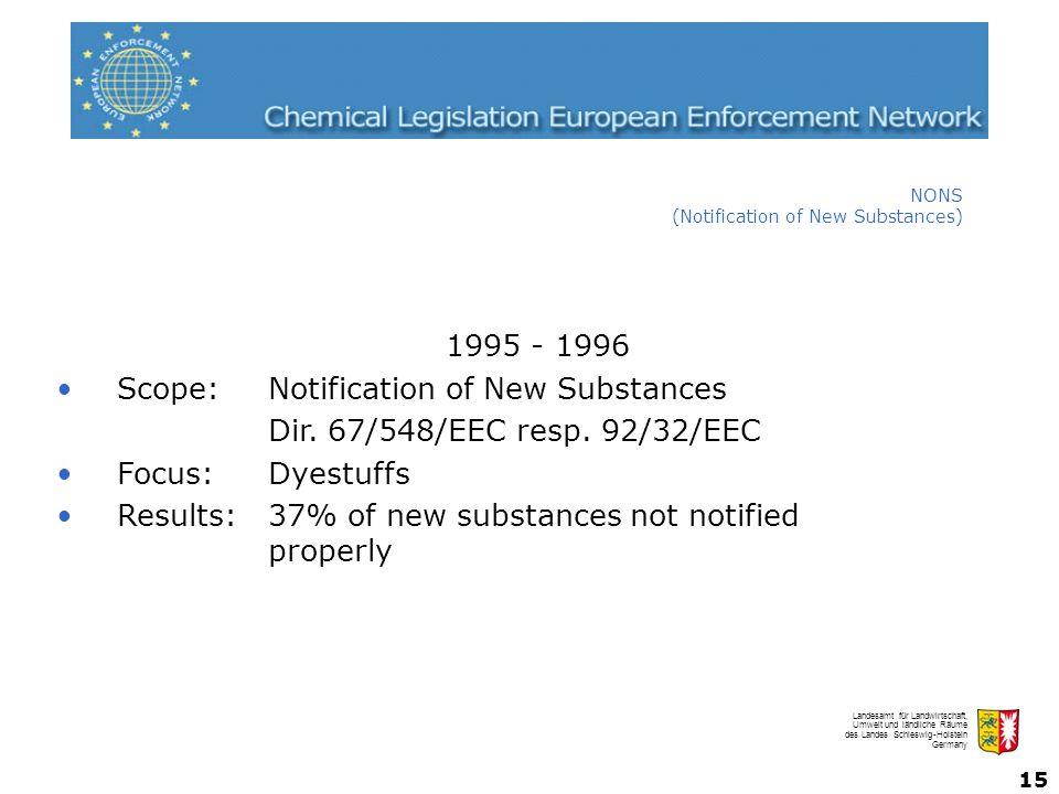 Landesamt für Landwirtschaft, Umwelt und ländliche Räume des Landes Schleswig-Holstein Germany 15 NONS (Notification of New Substances) 1995 - 1996 Scope:Notification of New Substances Dir.