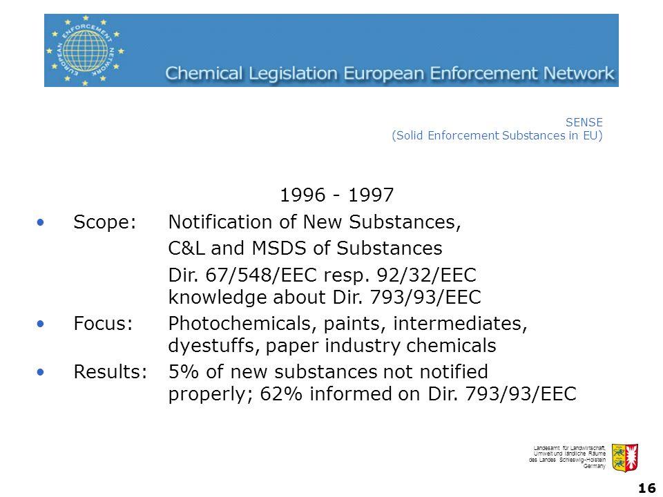 Landesamt für Landwirtschaft, Umwelt und ländliche Räume des Landes Schleswig-Holstein Germany 16 SENSE (Solid Enforcement Substances in EU) 1996 - 1997 Scope:Notification of New Substances, C&L and MSDS of Substances Dir.