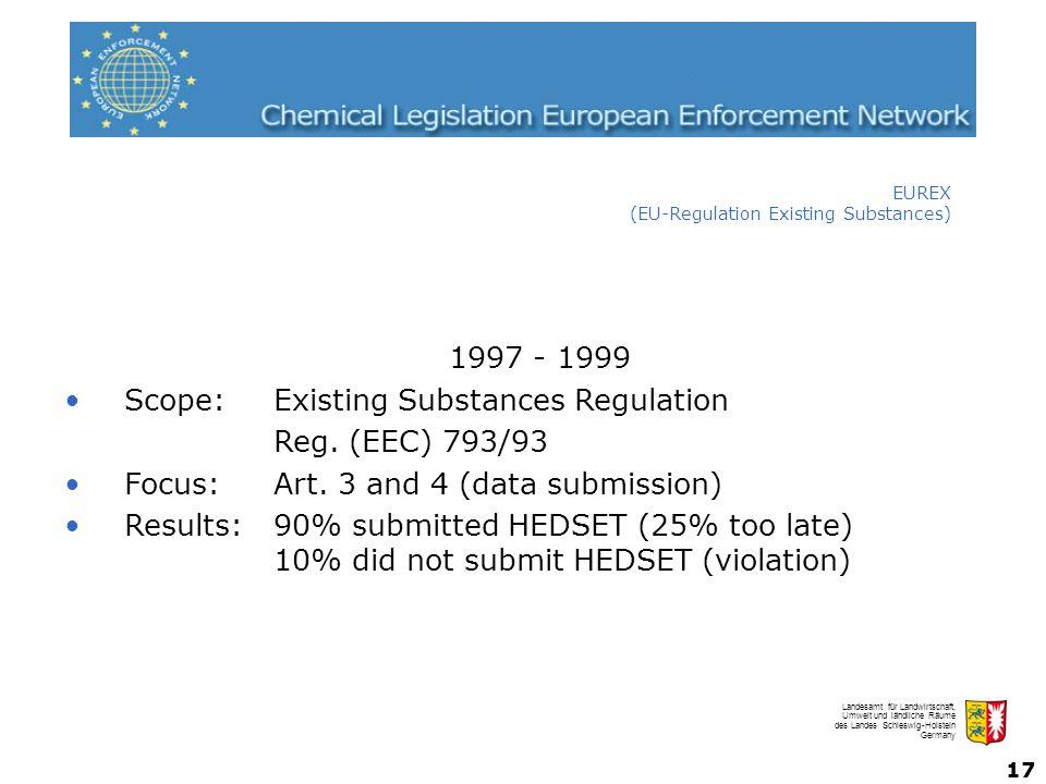 Landesamt für Landwirtschaft, Umwelt und ländliche Räume des Landes Schleswig-Holstein Germany 17 EUREX (EU-Regulation Existing Substances) 1997 - 1999 Scope:Existing Substances Regulation Reg.