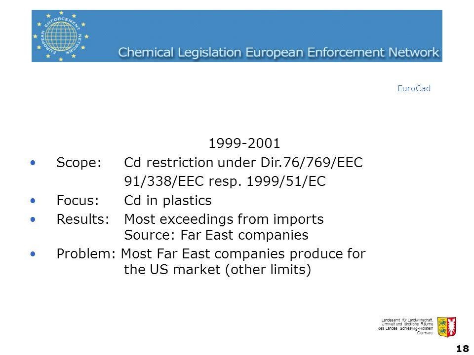 Landesamt für Landwirtschaft, Umwelt und ländliche Räume des Landes Schleswig-Holstein Germany 18 EuroCad 1999-2001 Scope:Cd restriction under Dir.76/769/EEC 91/338/EEC resp.