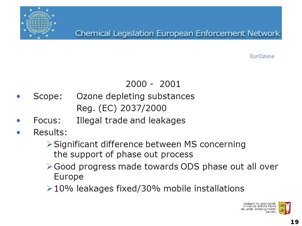 Landesamt für Landwirtschaft, Umwelt und ländliche Räume des Landes Schleswig-Holstein Germany 19 EurOzone 2000 - 2001 Scope:Ozone depleting substances Reg.
