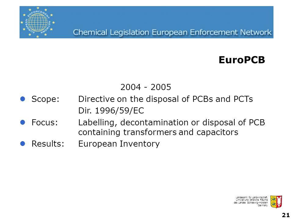Landesamt für Landwirtschaft, Umwelt und ländliche Räume des Landes Schleswig-Holstein Germany 21 EuroPCB 2004 - 2005 Scope: Directive on the disposal of PCBs and PCTs Dir.