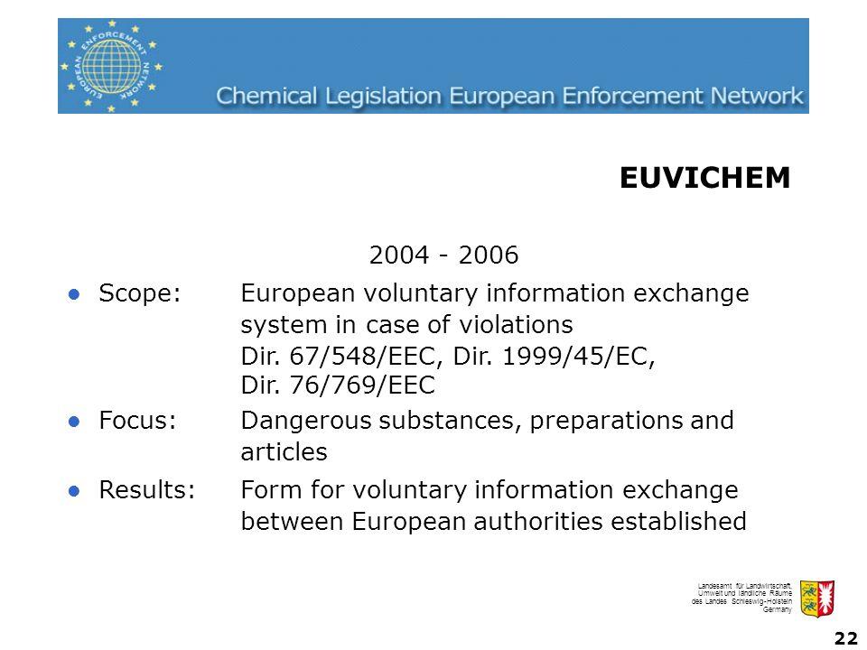 Landesamt für Landwirtschaft, Umwelt und ländliche Räume des Landes Schleswig-Holstein Germany 22 2004 - 2006 Scope:European voluntary information exchange system in case of violations Dir.