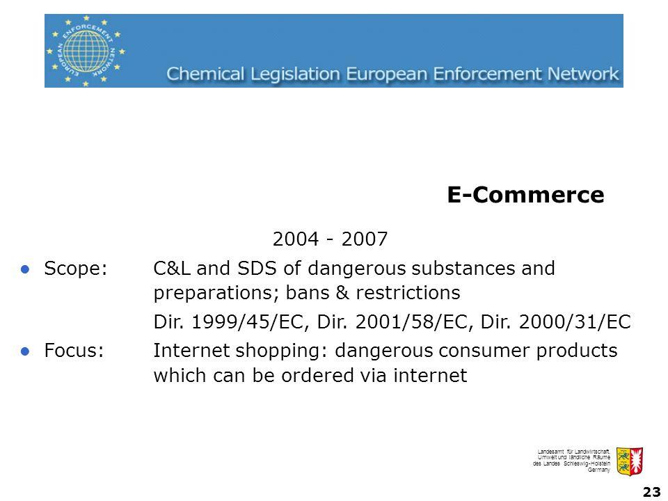 Landesamt für Landwirtschaft, Umwelt und ländliche Räume des Landes Schleswig-Holstein Germany 23 2004 - 2007 Scope:C&L and SDS of dangerous substances and preparations; bans & restrictions Dir.