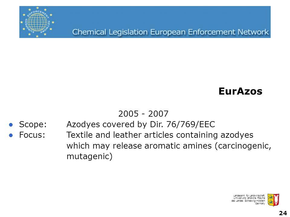 Landesamt für Landwirtschaft, Umwelt und ländliche Räume des Landes Schleswig-Holstein Germany 24 2005 - 2007 Scope:Azodyes covered by Dir. 76/769/EEC