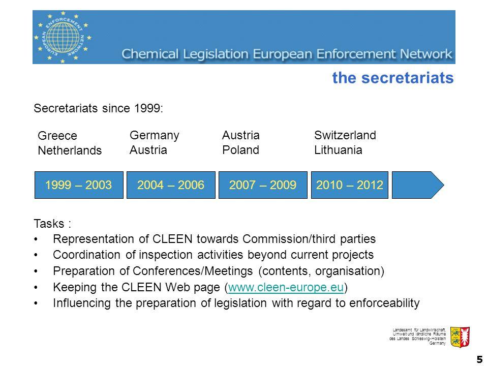 Landesamt für Landwirtschaft, Umwelt und ländliche Räume des Landes Schleswig-Holstein Germany 5 the secretariats Secretariats since 1999: 1999 – 2003