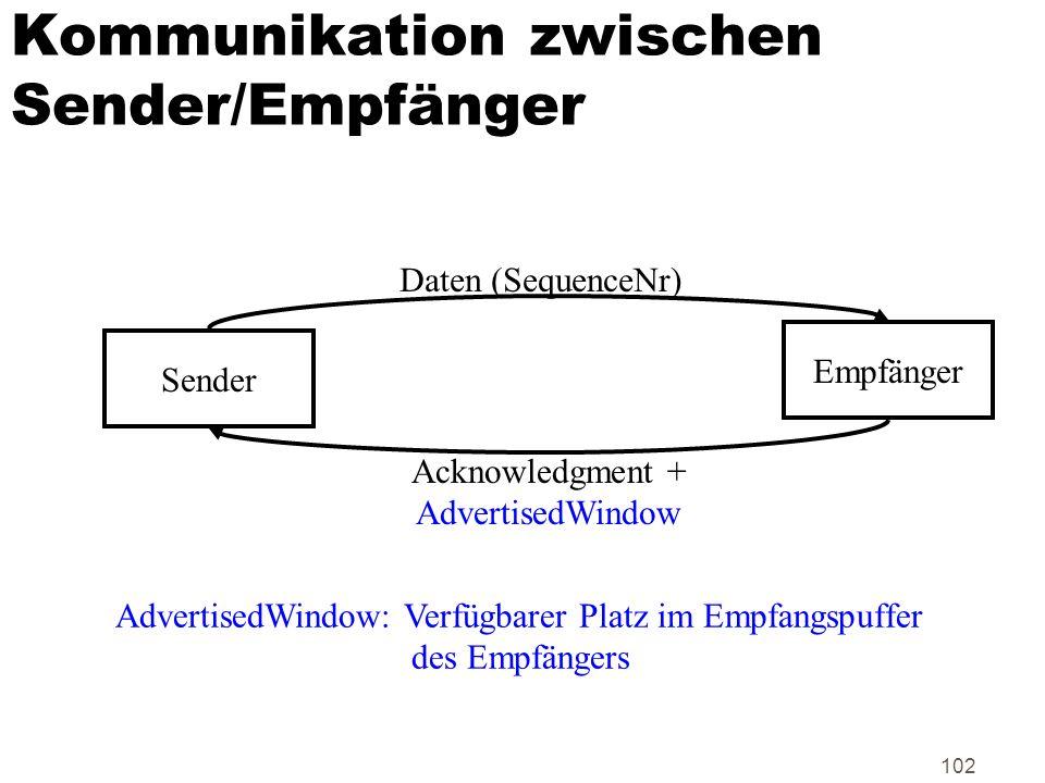 102 Kommunikation zwischen Sender/Empfänger Sender Empfänger Daten (SequenceNr) Acknowledgment + AdvertisedWindow AdvertisedWindow: Verfügbarer Platz