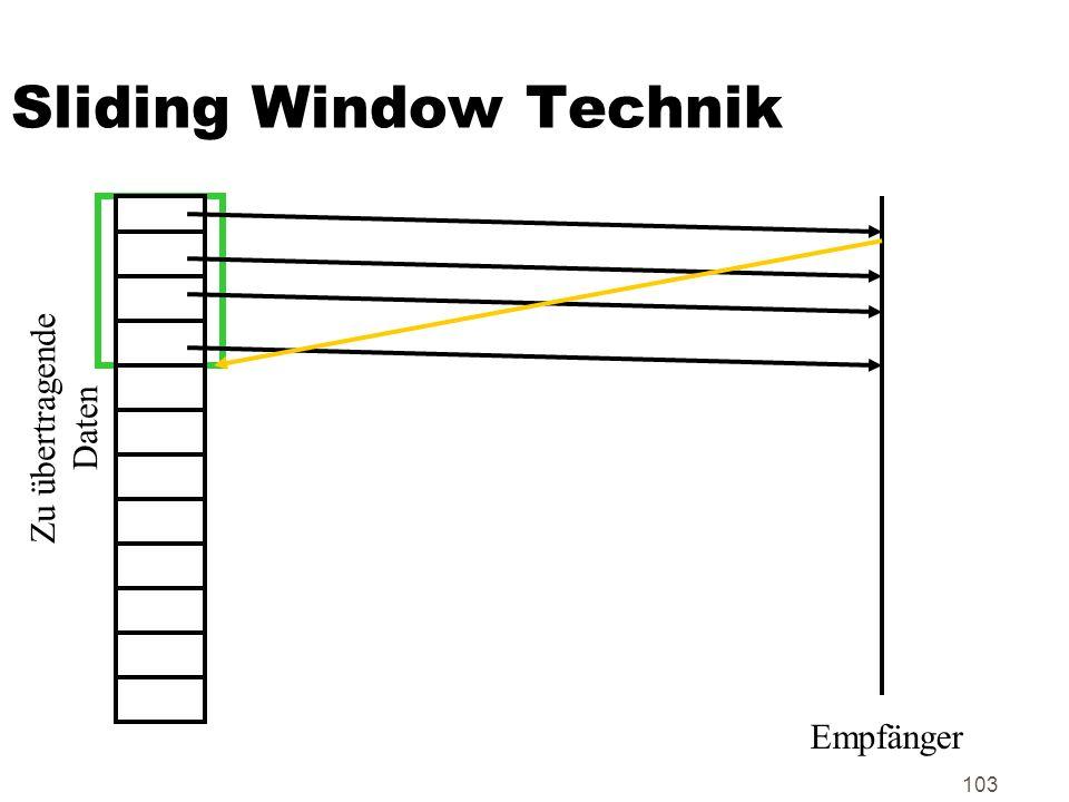 103 Sliding Window Technik Zu übertragende Daten Empfänger