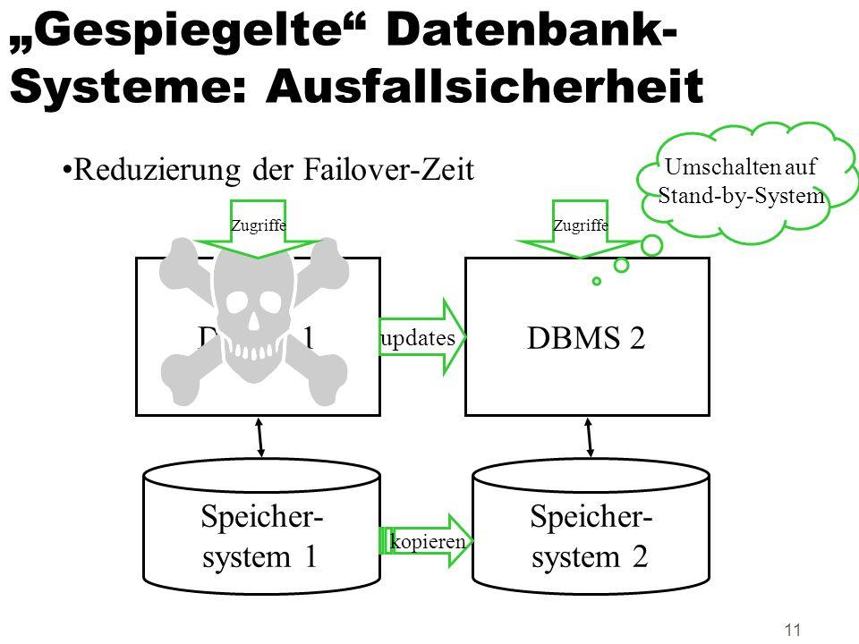 11 Gespiegelte Datenbank- Systeme: Ausfallsicherheit Reduzierung der Failover-Zeit DBMS 1 Speicher- system 1 DBMS 2 Speicher- system 2 updates kopiere