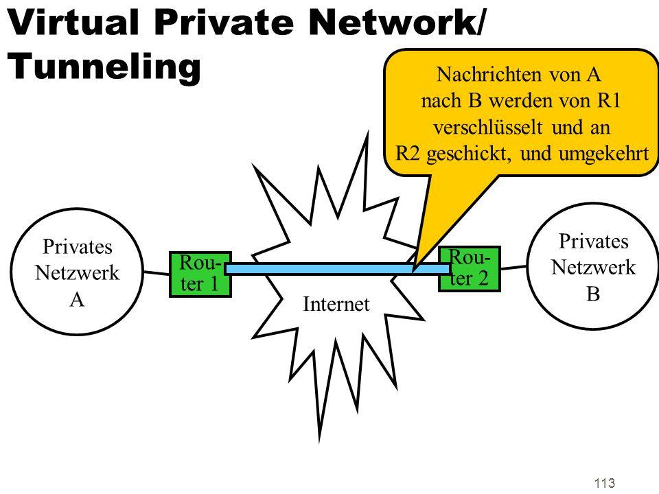 113 Virtual Private Network/ Tunneling Privates Netzwerk A Privates Netzwerk B Rou- ter 1 Rou- ter 2 Internet Nachrichten von A nach B werden von R1 v