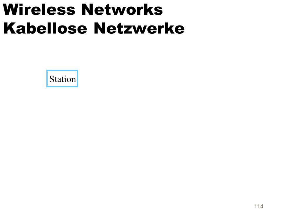 114 Wireless Networks Kabellose Netzwerke Station