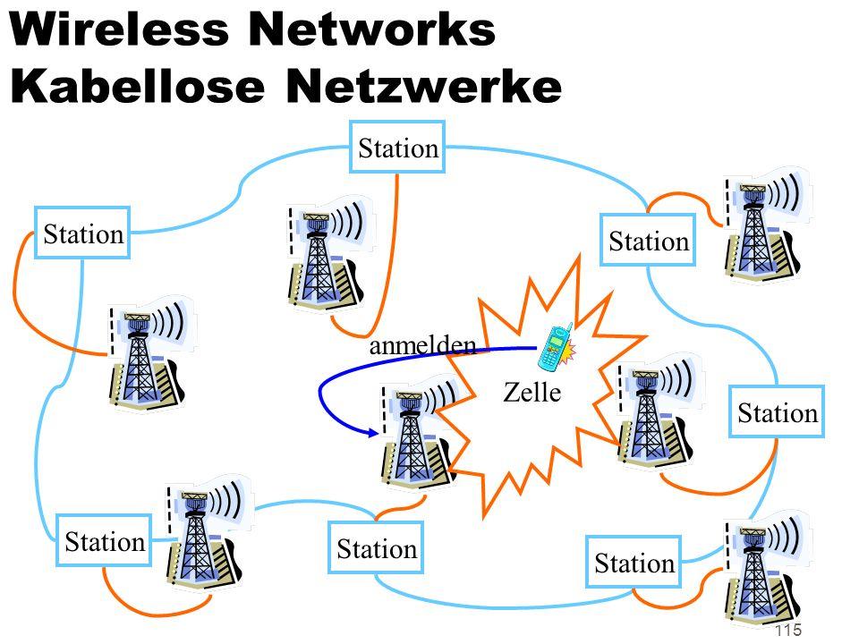 115 Wireless Networks Kabellose Netzwerke Station Zelle anmelden