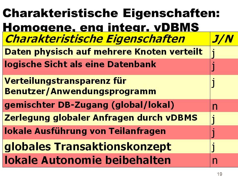 19 Charakteristische Eigenschaften: Homogene, eng integr. vDBMS