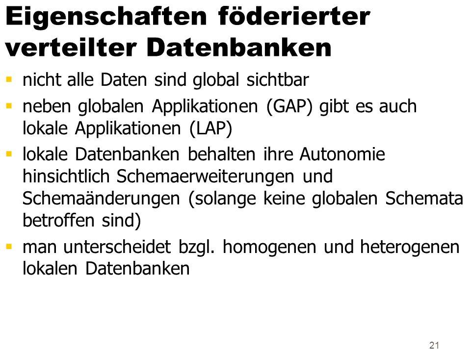 21 Eigenschaften föderierter verteilter Datenbanken nicht alle Daten sind global sichtbar neben globalen Applikationen (GAP) gibt es auch lokale Appli