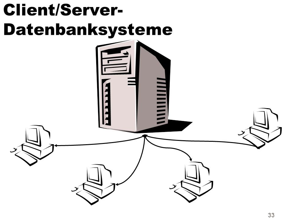 33 Client/Server- Datenbanksysteme