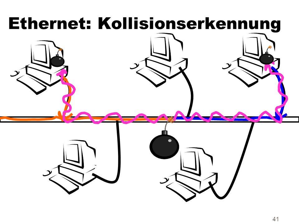 41 Ethernet: Kollisionserkennung