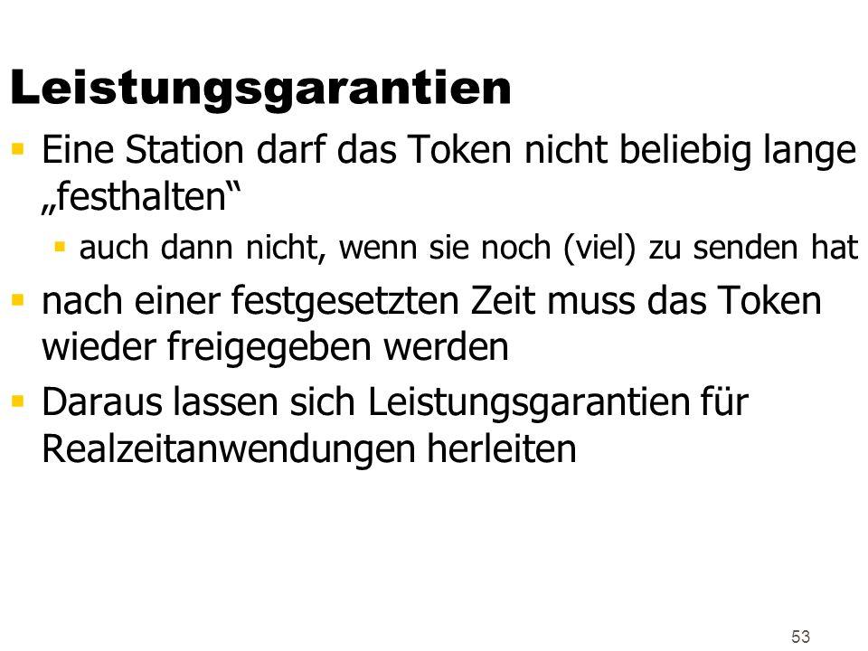 53 Leistungsgarantien Eine Station darf das Token nicht beliebig lange festhalten auch dann nicht, wenn sie noch (viel) zu senden hat nach einer festg