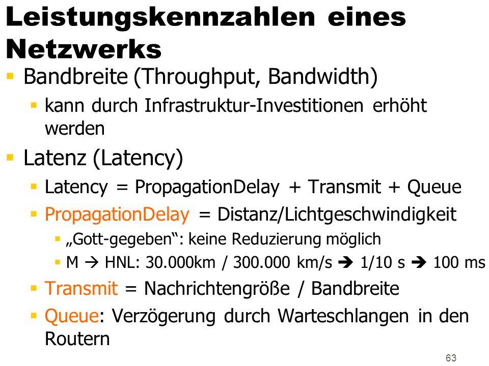 63 Leistungskennzahlen eines Netzwerks Bandbreite (Throughput, Bandwidth) kann durch Infrastruktur-Investitionen erhöht werden Latenz (Latency) Latenc
