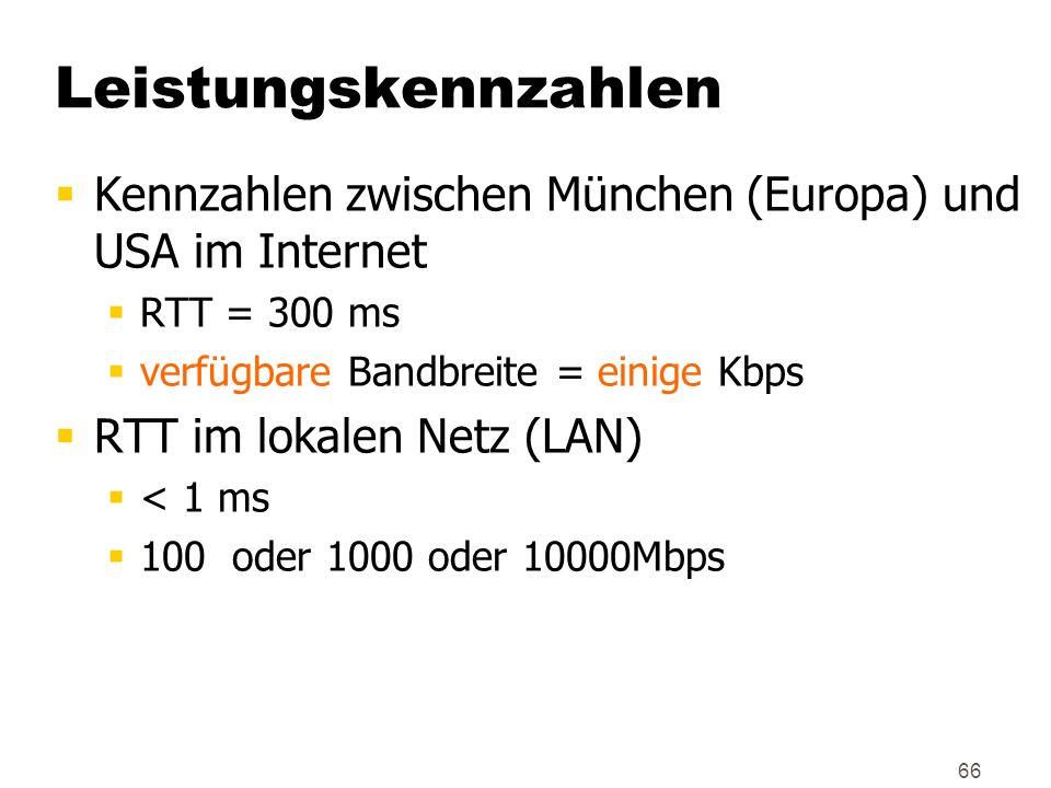 66 Leistungskennzahlen Kennzahlen zwischen München (Europa) und USA im Internet RTT = 300 ms verfügbare Bandbreite = einige Kbps RTT im lokalen Netz (