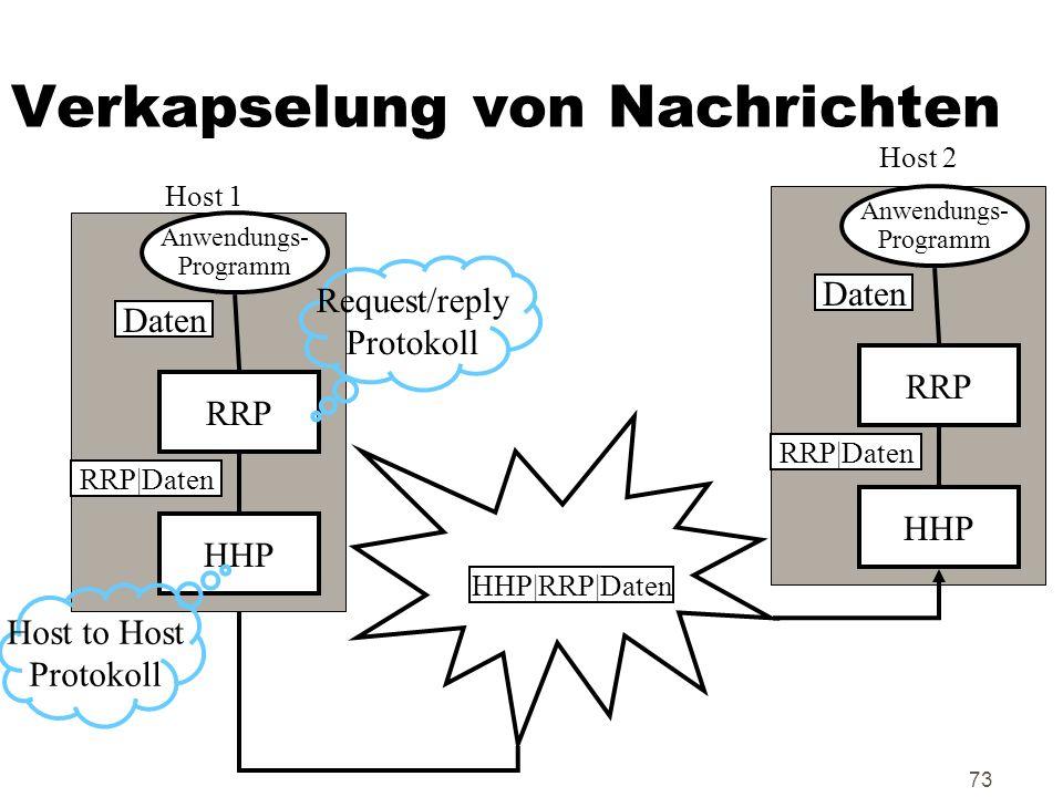 73 Verkapselung von Nachrichten Anwendungs- Programm RRP HHP Daten RRP|Daten HHP|RRP|Daten Anwendungs- Programm RRP HHP Daten RRP|Daten Host 1 Host 2