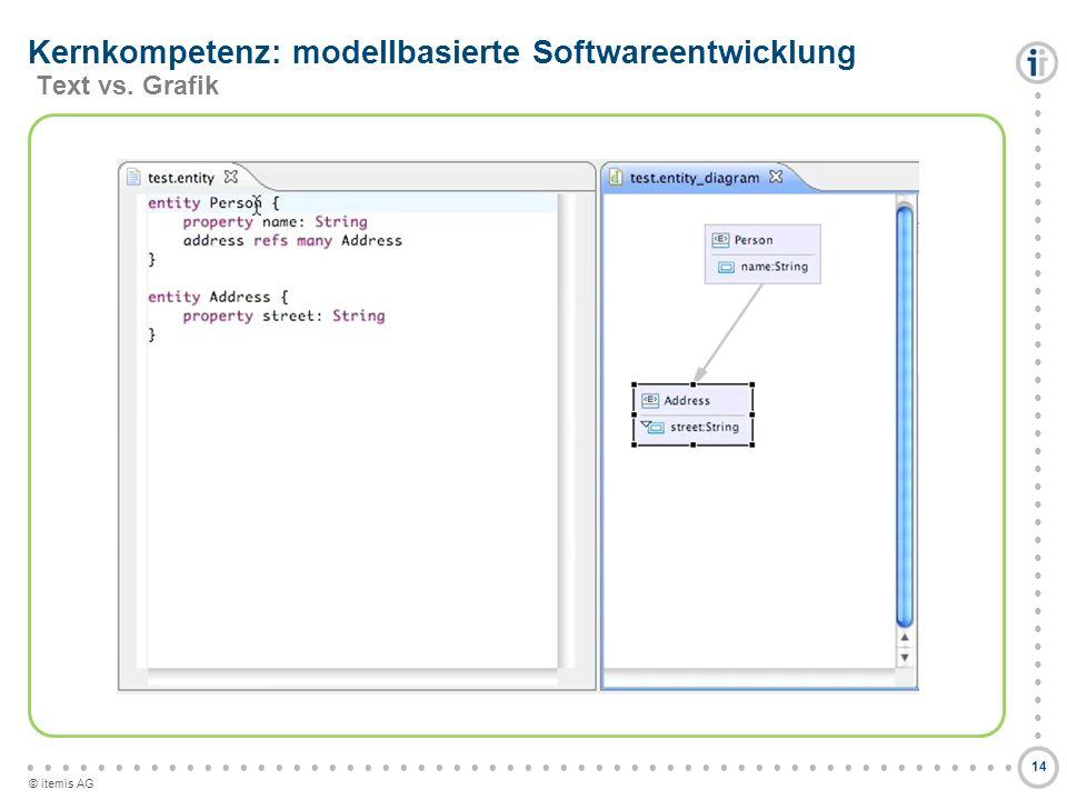 © itemis AG Kernkompetenz: modellbasierte Softwareentwicklung Text vs. Grafik 14