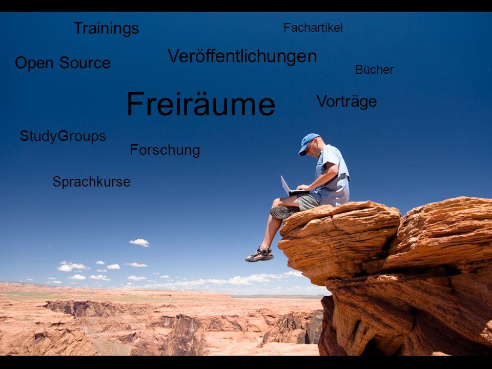 © itemis AG Freiräume StudyGroups Open Source Veröffentlichungen Fachartikel Bücher Vorträge Trainings Sprachkurse Forschung