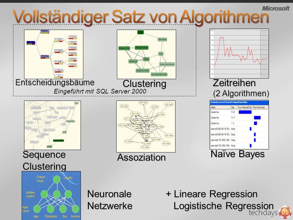 Entscheidungsbäume Clustering Zeitreihen (2 Algorithmen) Sequence Clustering Assoziation Naïve Bayes NeuronaleNetzwerke Eingeführt mit SQL Server 2000
