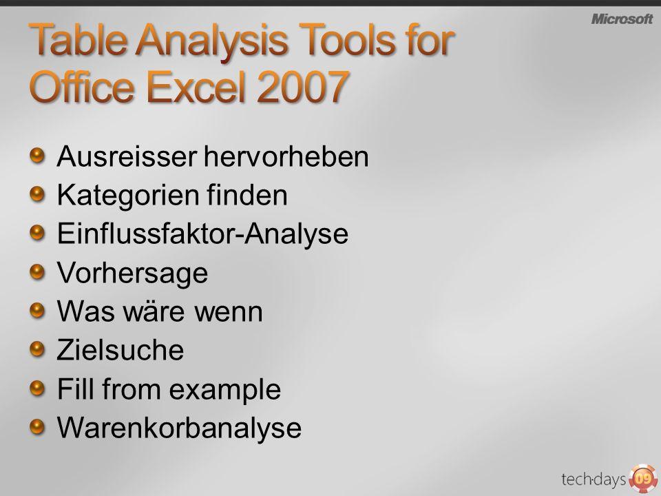 Ausreisser hervorheben Kategorien finden Einflussfaktor-Analyse Vorhersage Was wäre wenn Zielsuche Fill from example Warenkorbanalyse
