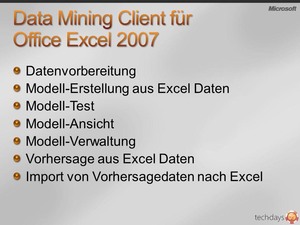 Datenvorbereitung Modell-Erstellung aus Excel Daten Modell-Test Modell-Ansicht Modell-Verwaltung Vorhersage aus Excel Daten Import von Vorhersagedaten