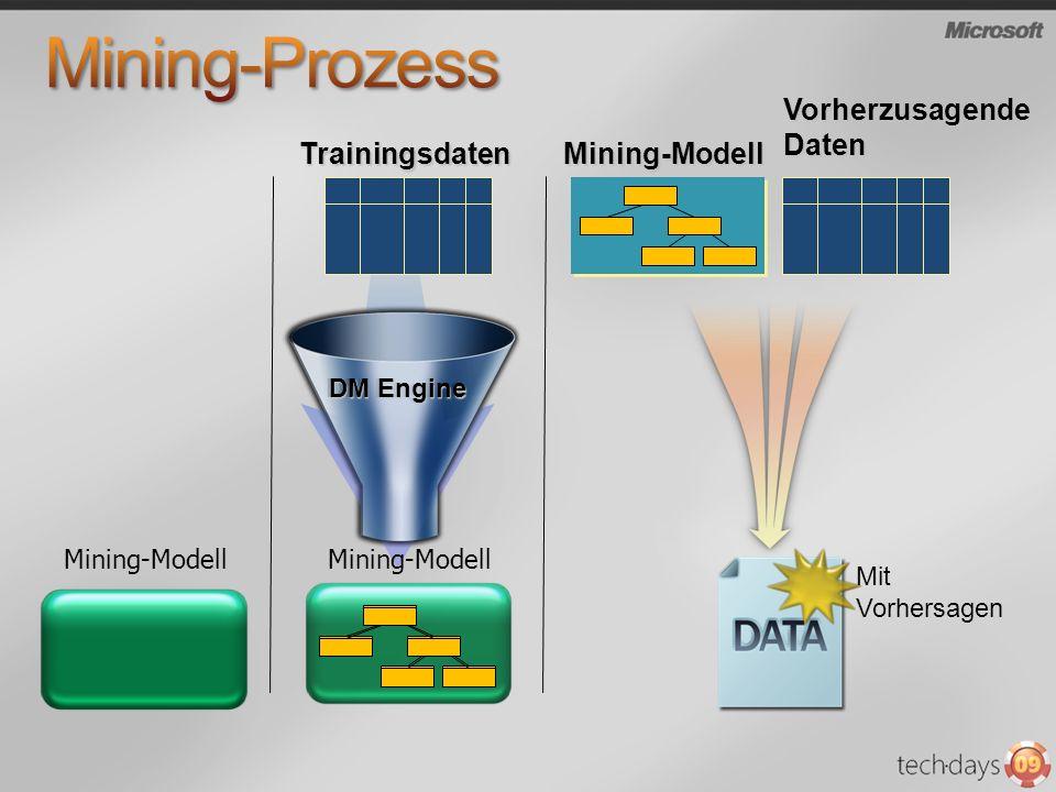Integration Services Data Mining Processing und Ergebnisse integrieren sich direkt in die Pipeline OLAP Processing von Mining-Modellen direkt aus Cubes Verwendung von Mining-Ergebnissen als Dimensionen Reporting Services Einbetten von Data Mining Ergebnissen direkt in Reporting Services Reports
