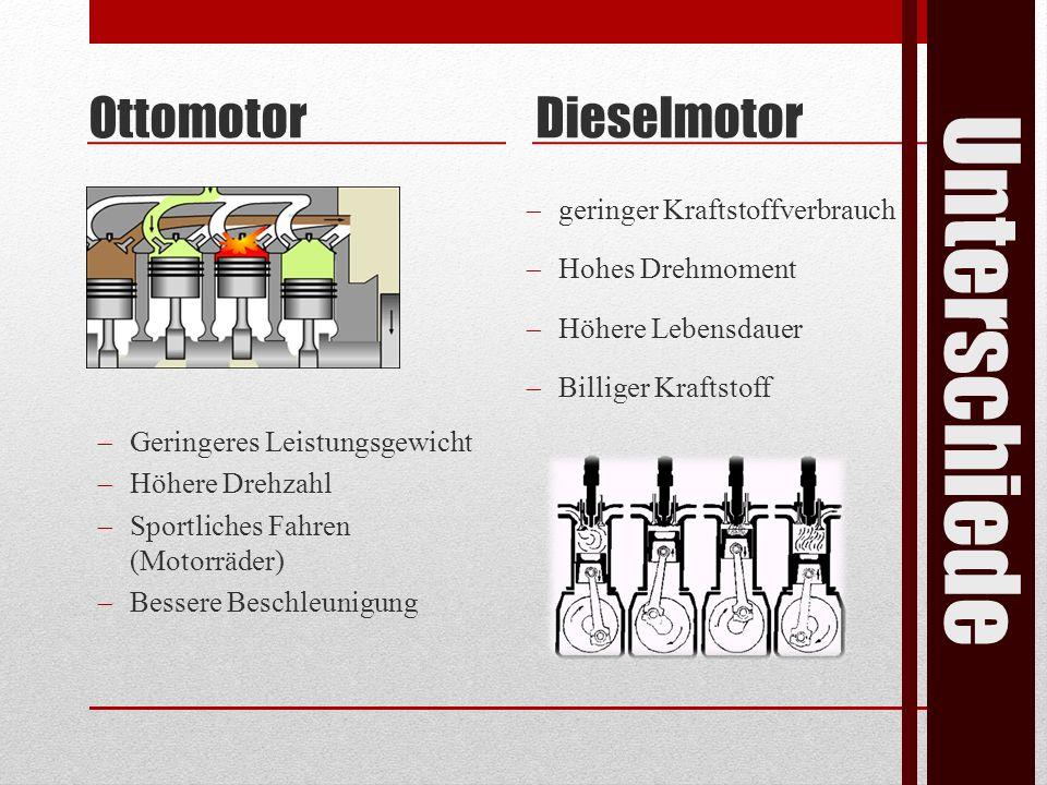 Unterschiede Ottomotor Geringeres Leistungsgewicht Höhere Drehzahl Sportliches Fahren (Motorräder) Bessere Beschleunigung Dieselmotor geringer Kraftst