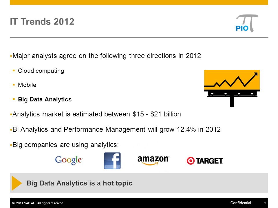©2011 SAP AG. All rights reserved.3 Confidential IT Trends 2012 Major analysts agree on the following three directions in 2012 Cloud computing Mobile