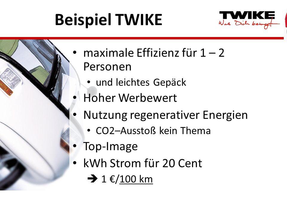 Beispiel TWIKE maximale Effizienz für 1 – 2 Personen und leichtes Gepäck Hoher Werbewert Nutzung regenerativer Energien CO2–Ausstoß kein Thema Top-Ima