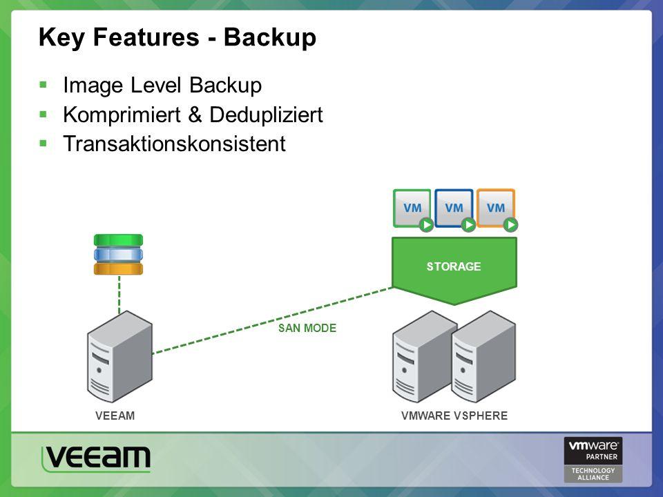 Key Features - Restore Full-VM und File Restore Instant Restore Surebackup & Application Item Restore STORAGE VMWARE VSPHEREVEEAM NFS