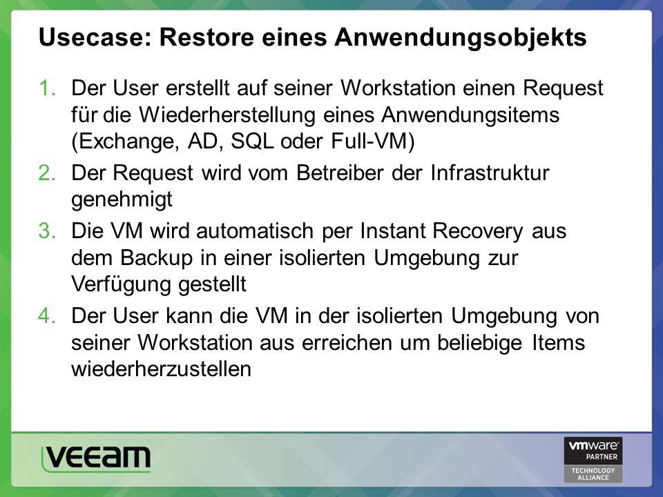 Veeam Kontakt Matthias Frühauf veeam Software Systems Engineer Central Europe Landsbergerstr.