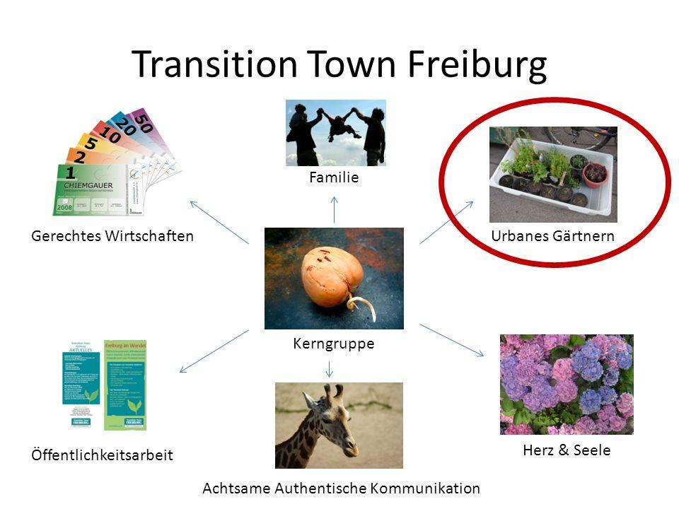 Familie Urbanes Gärtnern Herz & Seele Kerngruppe Öffentlichkeitsarbeit Gerechtes Wirtschaften Achtsame Authentische Kommunikation