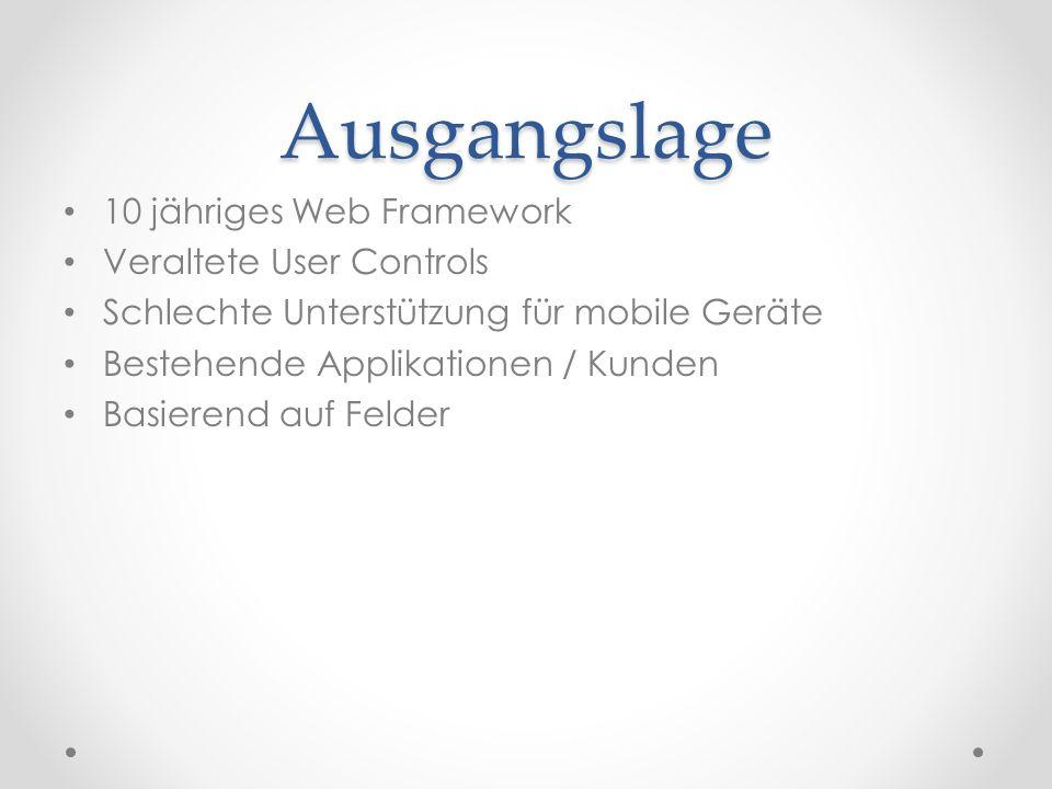 Ausgangslage 10 jähriges Web Framework Veraltete User Controls Schlechte Unterstützung für mobile Geräte Bestehende Applikationen / Kunden Basierend auf Felder