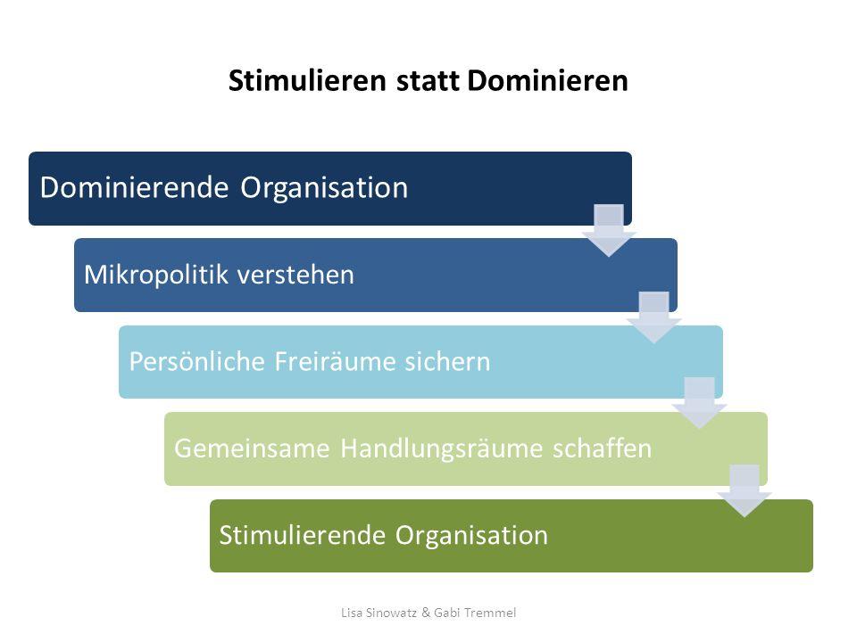 Stimulieren statt Dominieren Dominierende Organisation Mikropolitik verstehenPersönliche Freiräume sichernGemeinsame Handlungsräume schaffenStimuliere