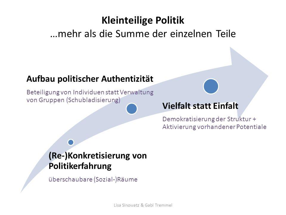 Kleinteilige Politik …mehr als die Summe der einzelnen Teile (Re-)Konkretisierung von Politikerfahrung überschaubare (Sozial-)Räume Aufbau politischer