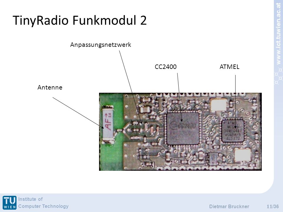www.ict.tuwien.ac.at Institute of Computer Technology /36 TinyRadio Funkmodul 2 11 ATMELCC2400 Anpassungsnetzwerk Antenne Dietmar Bruckner