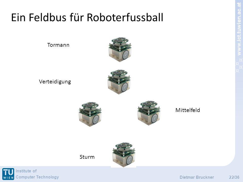 www.ict.tuwien.ac.at Institute of Computer Technology /36 Ein Feldbus für Roboterfussball 22 Tormann Verteidigung Mittelfeld Sturm Dietmar Bruckner