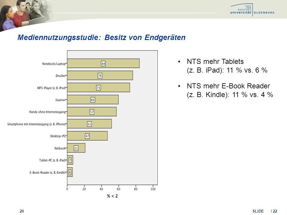 SLIDE / 22 Mediennutzungsstudie: Besitz von Endgeräten 20 NTS mehr Tablets (z. B. iPad): 11 % vs. 6 % NTS mehr E-Book Reader (z. B. Kindle): 11 % vs.