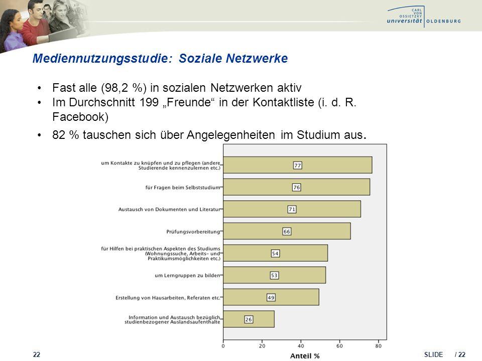 SLIDE / 22 Mediennutzungsstudie: Soziale Netzwerke 22 Fast alle (98,2 %) in sozialen Netzwerken aktiv Im Durchschnitt 199 Freunde in der Kontaktliste